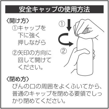 安全キャップの使用方法